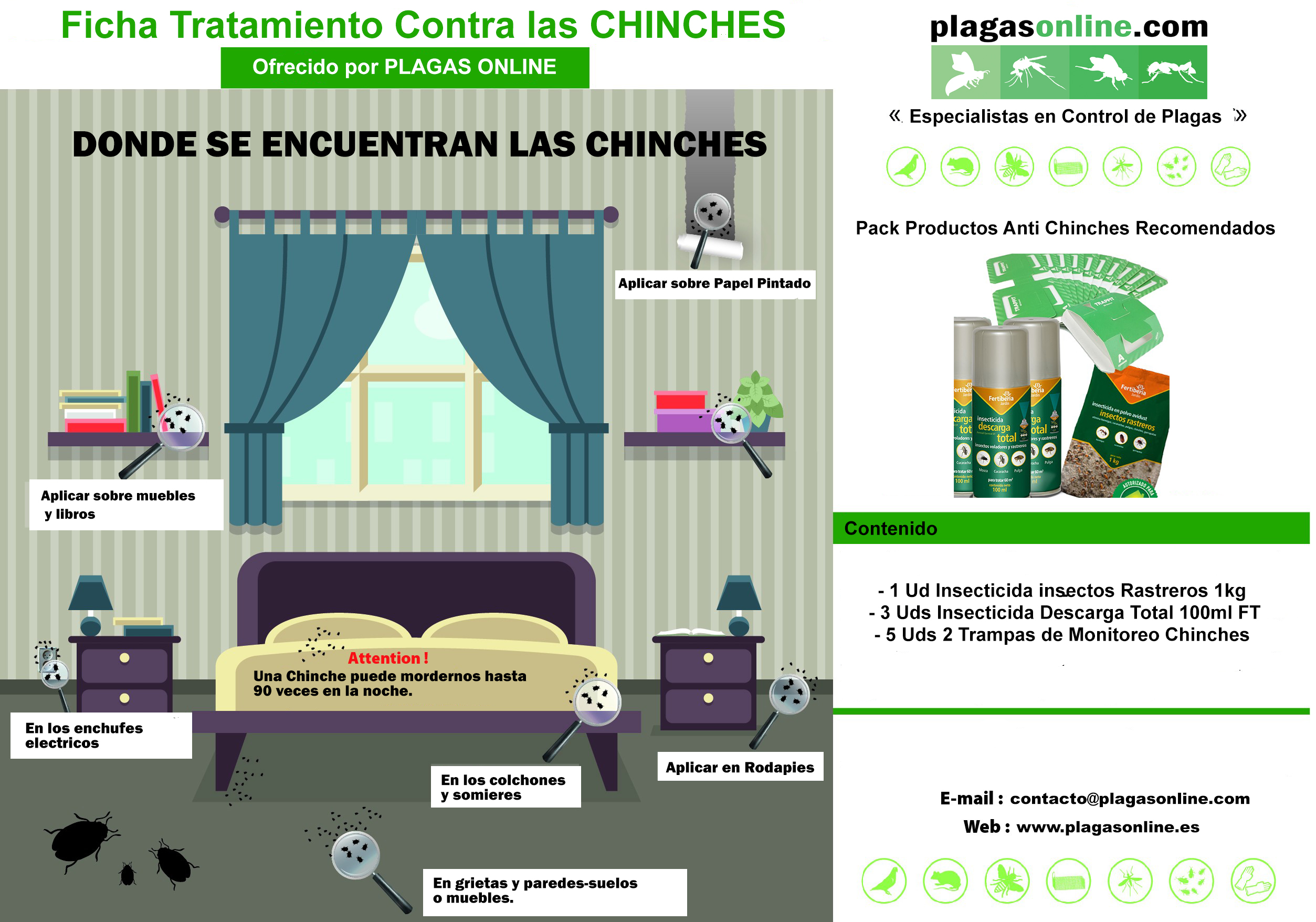 Tratamiento anti chinches